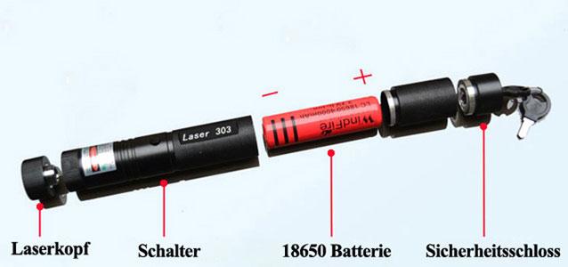 stärkste laser