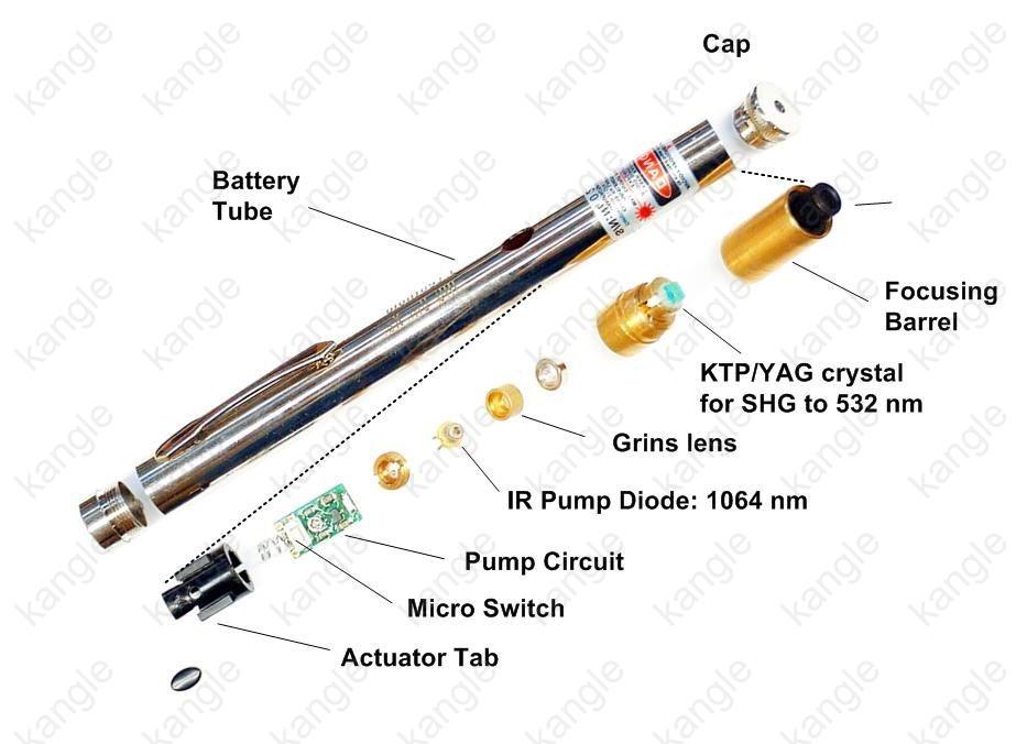 Laserpointer Shift Gr 252 N 1w Kaufen Sehr Billig