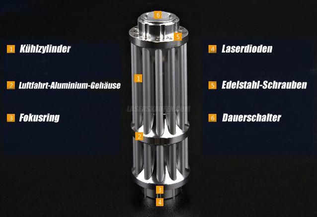 Laserpointer 10000mW wärme