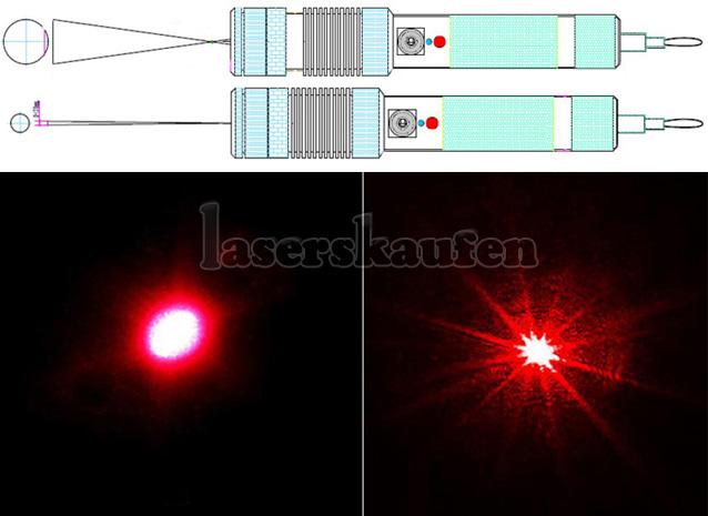 Hochleistungs Laserpointer Rot